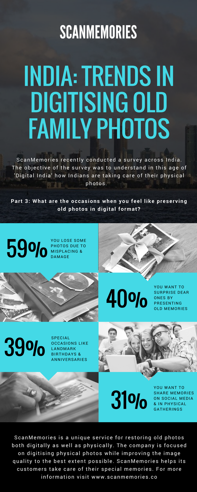 India trends in digitising photos part3